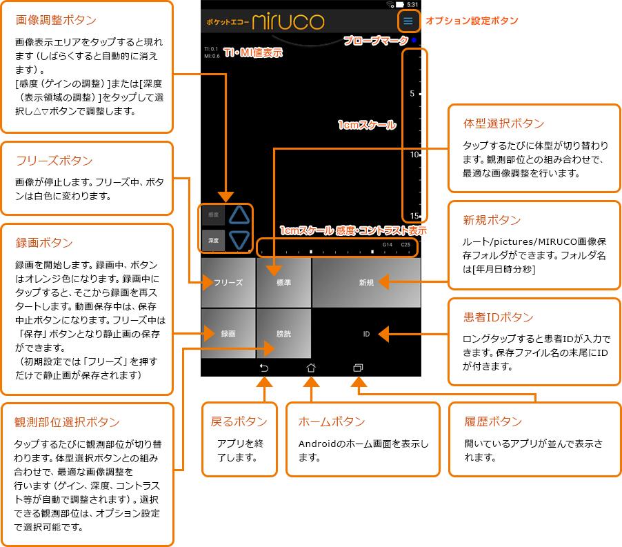 「miruco」(ミルコ)の動作中メイン画面イメージ