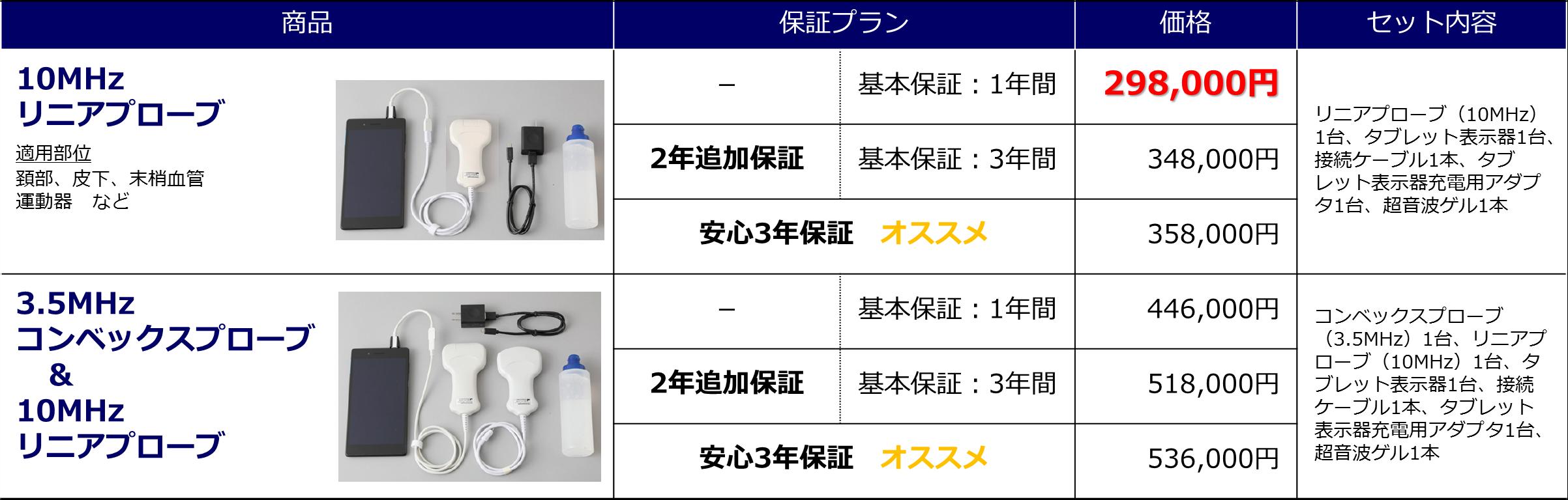 mirucoリニア価格表